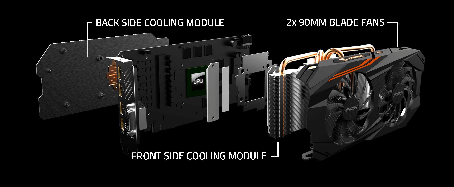 AORUS Radeon™ RX570 4G   AORUS