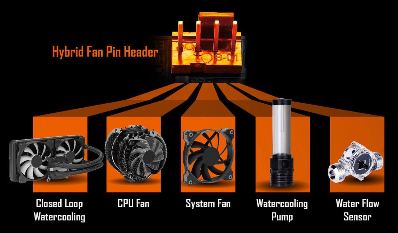 B450 AORUS ELITE | AORUS on 4 pin fan relay, 4 pin fan connector solder, 4 pin plug diagram, 4 pin fan adapter, 4 pin fan header pinout,