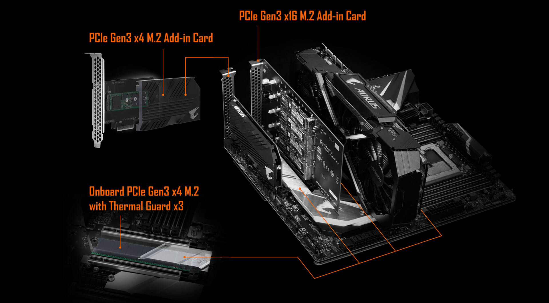 X399 Aorus Xtreme Already In The Fan Base Pdf Mod Note How To Include Pictures Details And Requirements Please Refer Amd Website