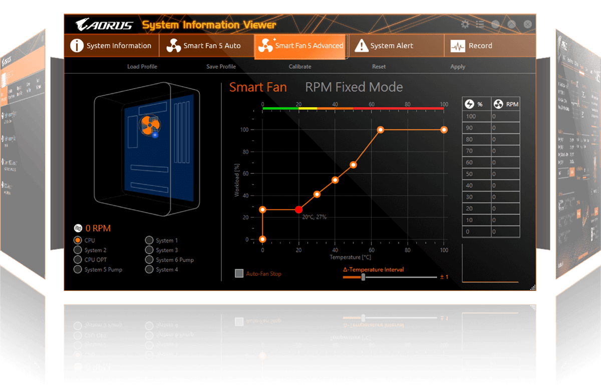 Z390 Aorus Pro Ram 7 Way Plug Wiring Diagram Monitor Components Such As The Clocks And Processor Set Your Preferred Fan Speed Profile Create Alerts When Temperatures Get Too High Or Record