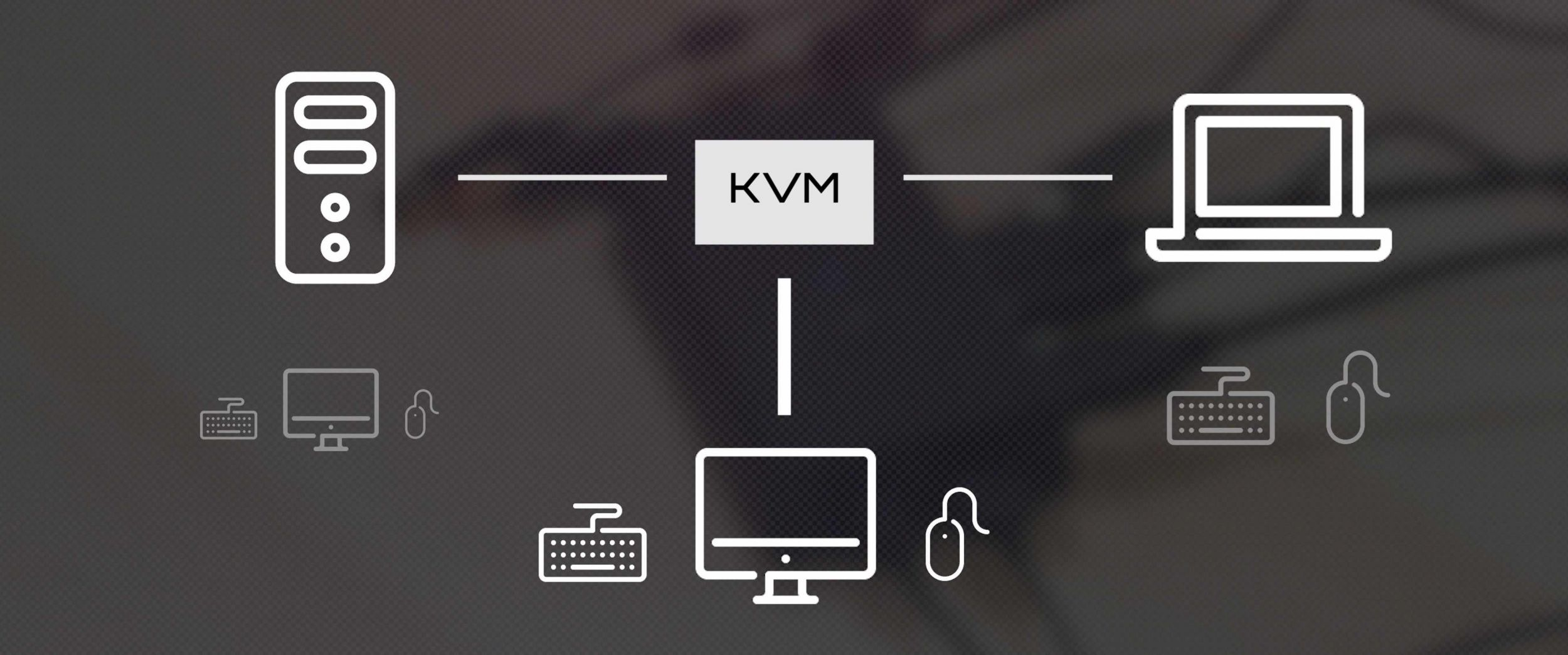 How KVM work flow image