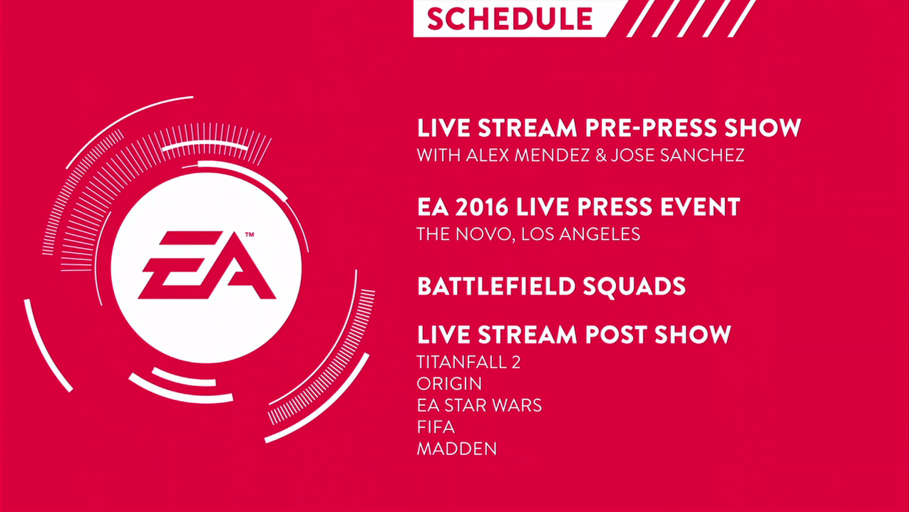 [Pre-E3] EA Press Conference Summary